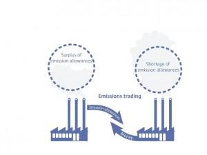 87642_emissiehandel-eng-01